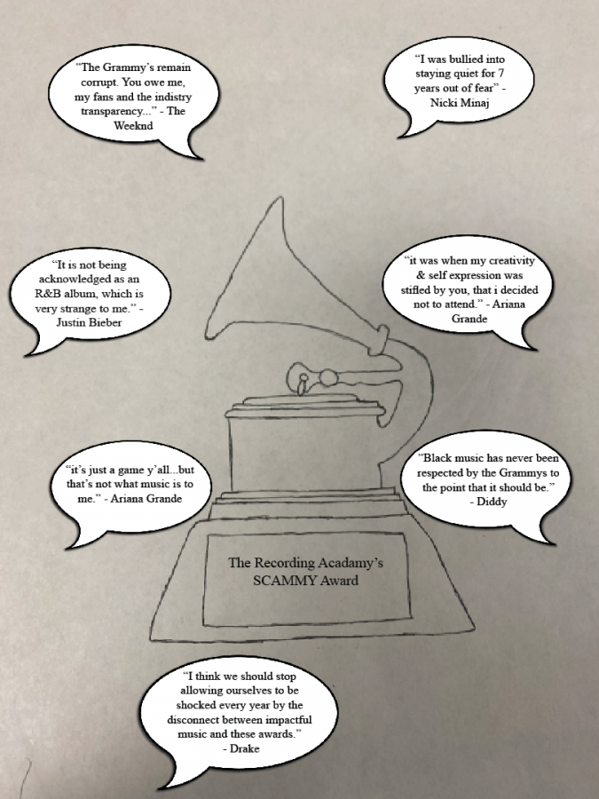 "The word ""Scammy"" comes from the Grammy's. The Grammy's have received a reputation from many celebrities for being fake and only using certain artists for fame in order to gain more money, hence the word ""Scammy"". Celebrities such as Justin Bieber, Ariana Grande, The Weeknd, and Drake, etc. have called them out on either using them or being completely unfair. So when an artist receives a ""Scammy"" award (aka Grammy), it doesn't actually have any value or meaning to it. They are just receiving a fake and worthless award."