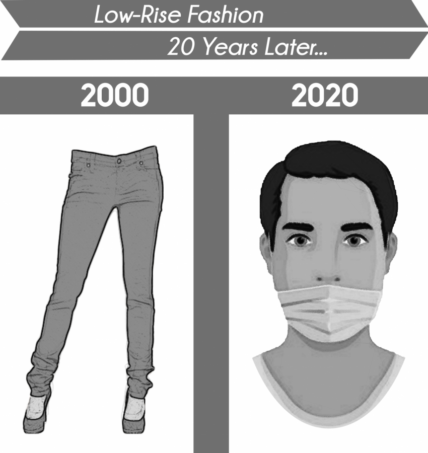 Every decade has its fashion trends; while the 70's showcased an inclination towards tie dye shirts and bell bottoms, the 2000's favored a more casual style, featuring track suits and low rise jeans. However, in the age of COVID, the people have adopted a new form of low rise fashion: the low rise mask. Sitting right under the nose, the low rise mask emphasizes breathability, covering only the mouth while leaving the nose completely exposed to the COVID-infested air. This fashion choice has become increasingly popular over the past few months, and with it a steady influx of new cases. But people shouldn't worry about safety when it comes to trending fashion, right?