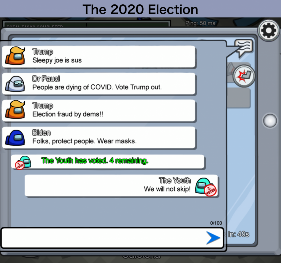 "Inspired by the popular game ""Among Us"" where players work to uncover an imposter by voting them out, this cartoon uses the voting screen and chat of the game to portray the 2020 election as a game itself. It also incorporates some common arguments and phrases of key players during election time and exemplifies the fact that the 2020 election had one of the highest recorded youth voter turnouts in modern politics."