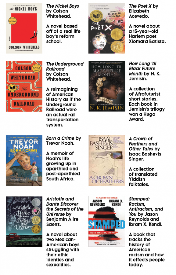 Swisher Library Curates BIPOC Resources